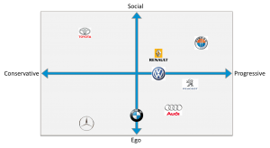 competitive-matrix-car-brands-1024x560