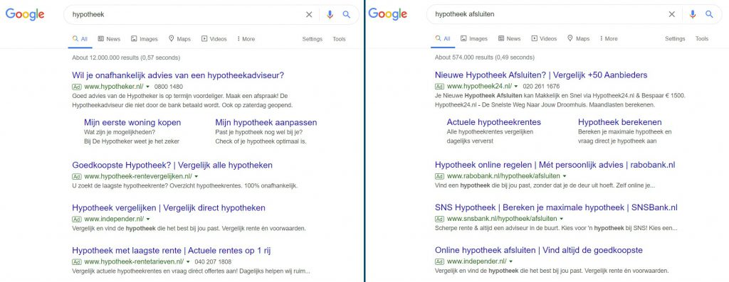 De invloed van intentie op het zoekverkeer en de prijs van een klik in Google Ads